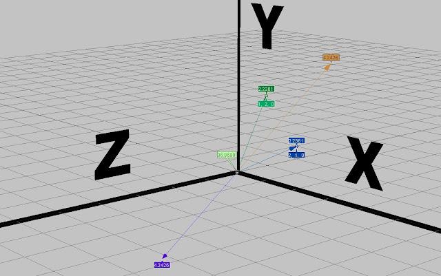 Softimage 3D Vectors