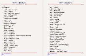 Tnpsc vao syllabus in tamil 2015 bowls