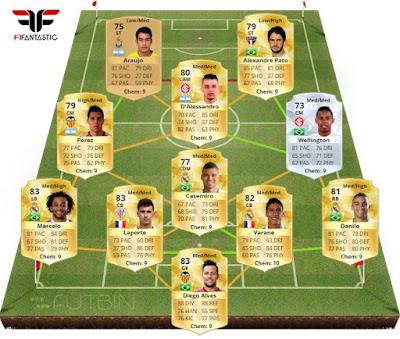 Híbrido Pato Araujo FIFA 16 Ultimate Team, hybrid Pato Araujo FUT 16