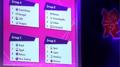 Definidos los Grupos de los Juegos Olímpicos 2012