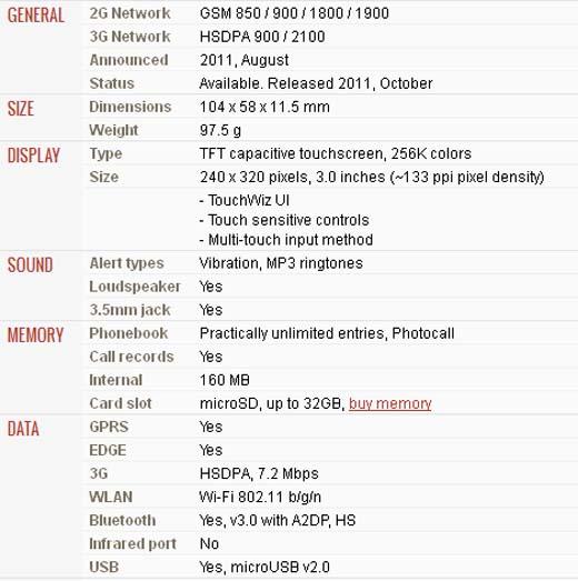 Spesifikasi Samsung Galaxy Young S5360 (harga 999rb)  Download
