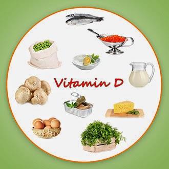 http://www.women-info.com/en/anticancer-vitamin-d/