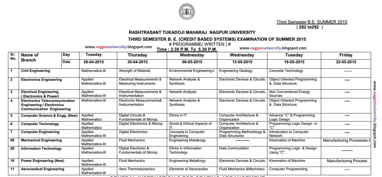 B e third semester cbs exam time table summer 2015 rtmnu for Rtmnu time table 4th sem