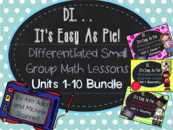Differentiated Math Small Group