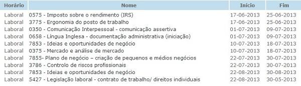 Formação modular financiada 2013 Lisboa