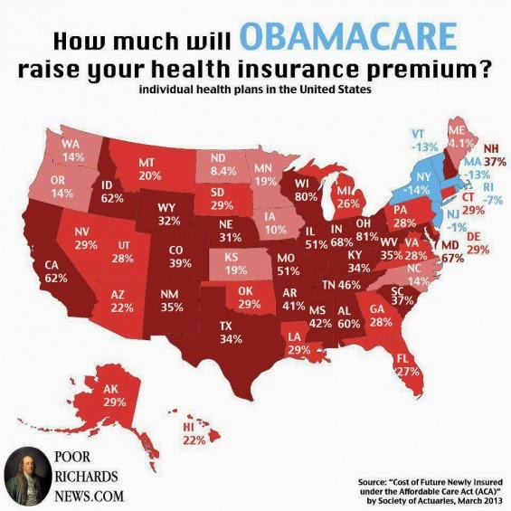 Obamacare Health Care Costs