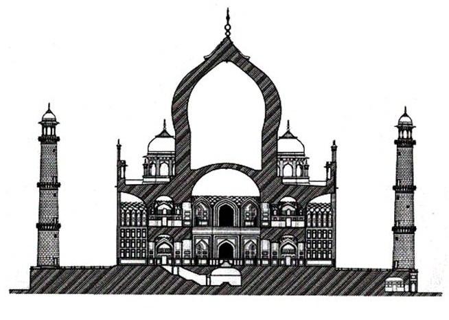 TASA DELHI Taj Mahals Construction Details In India