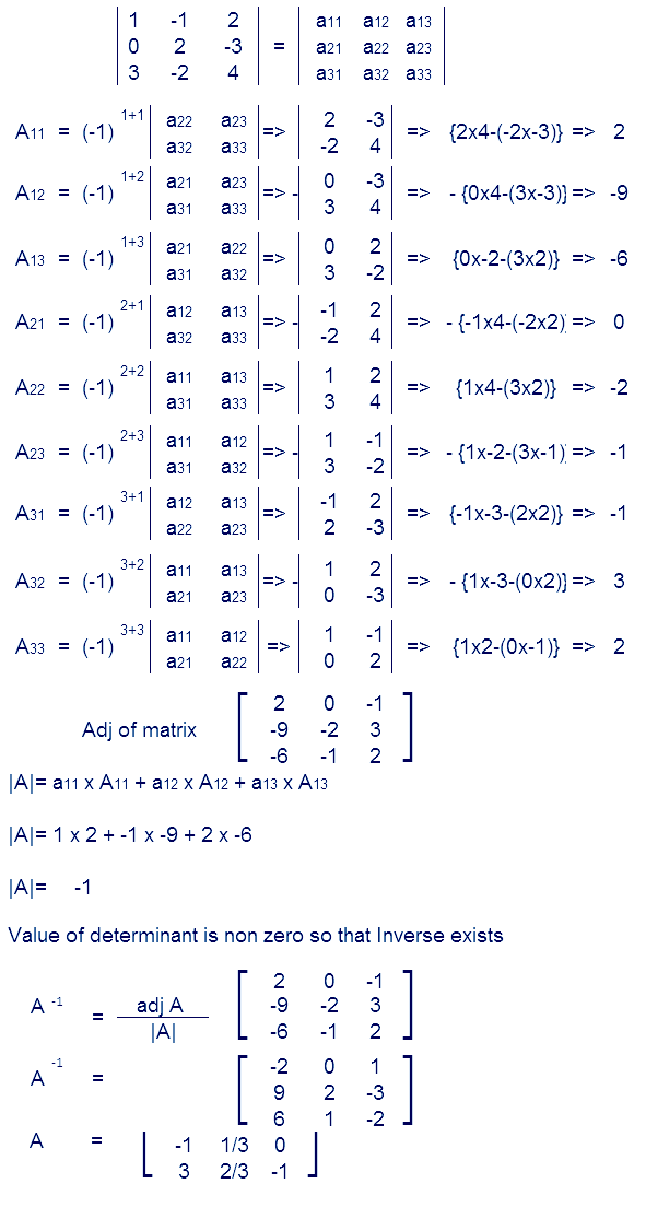 invertible matrix sample question paper Hunar benipal the sum of three numbers is -1 if we multiply the second number by 2, third number by 3 and add them we get 5 if we subtract the third number from the sum of first and second number, we get -1 represent it by system of equations find the number using inverse of a matrix.
