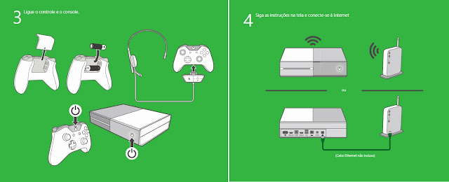 manual Xbox One - Blog Mineira sem Freio