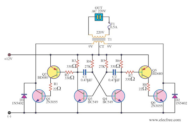 simple 12v to 220v 180w inverter circuit diagram using 2n3055 elexware rh elexware blogspot com 12v ccfl inverter circuit diagram 12v inverter circuit diagram