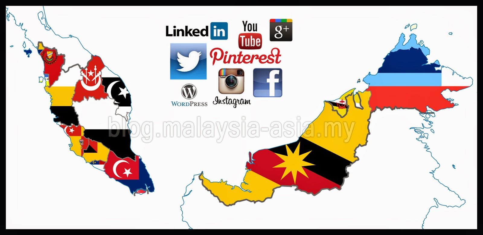 Malaysia Social Media Users 2015