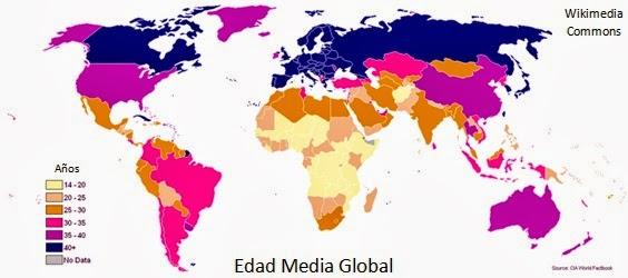 Mapa mundial de la edad media de cada país