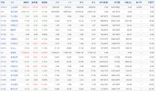 中国株コバンザメ投資ウォッチ銘柄watch20150814
