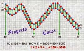 Proyecto Gauss