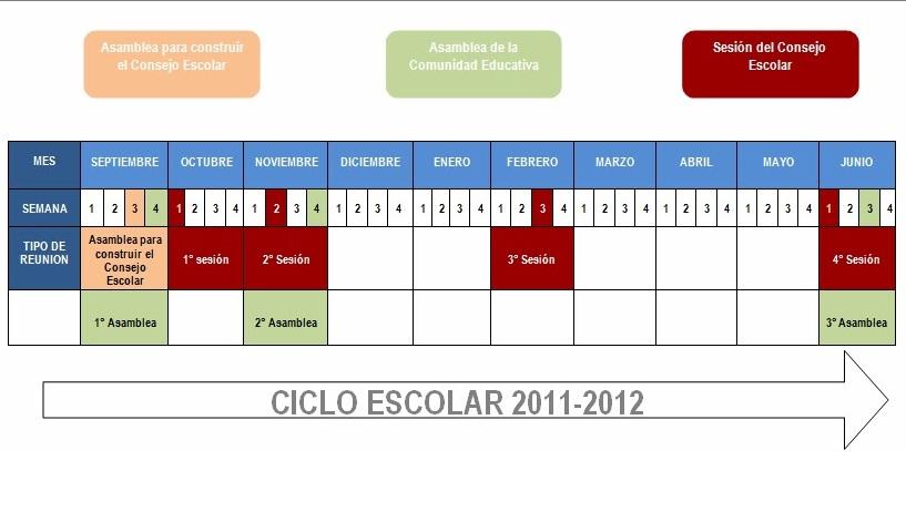 TELESECUNDARIAS ZONA 12 POZA RICA SUR: REGISTRO DE PRIMERA SESIÓN DE ...