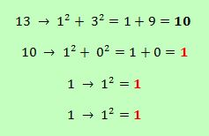 procedure to check happy numbers