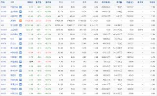 中国株コバンザメ投資ウォッチ銘柄watch20151221