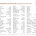 Illustrator CS6 frequently-used keyboard…
