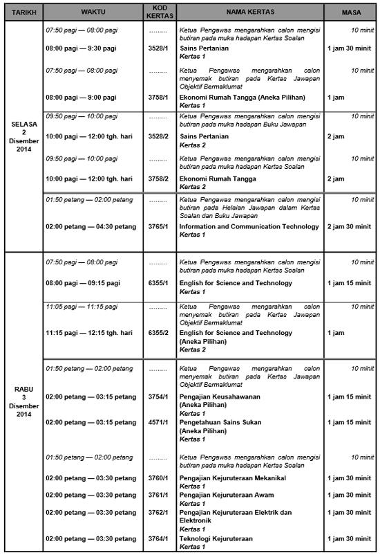 Jadual Waktu Peperiksaan SPM 2014