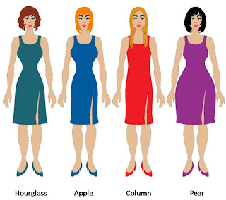 Curvy body shape meaning, foods to burn fat before a workout