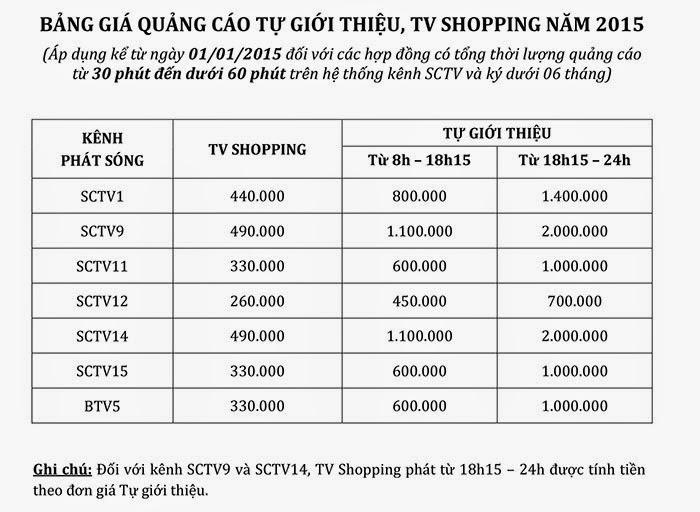 Biểu giá Quảng Cáo năm 2015