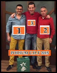 Ganadores CDT 2015