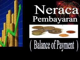 Transaksi-Transaksi dalam Neraca Pembayaran dan Fungsi Neraca Pembayaran.