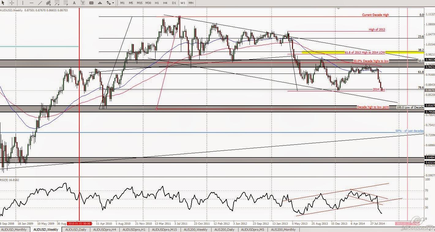 Daily forex trader blogspot