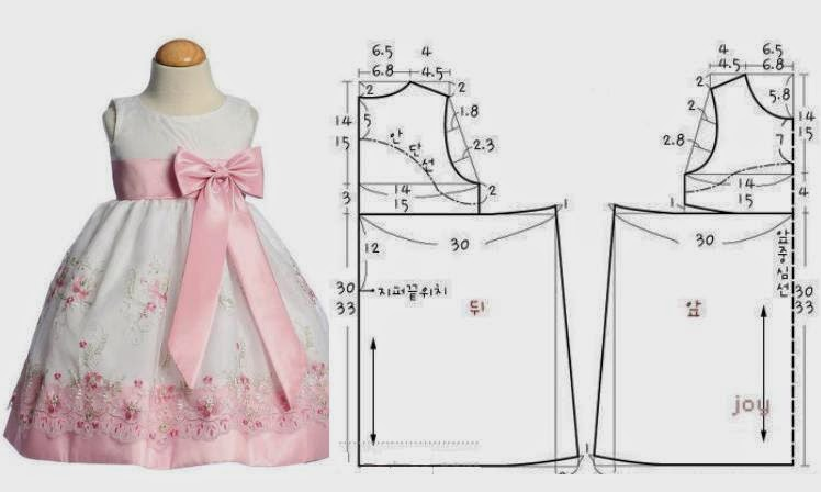 Сшить платье своими руками для ребенка платье