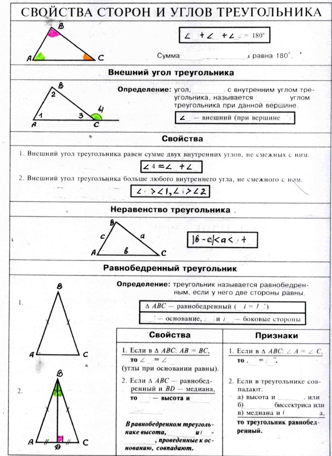 Геометрия 7 класс опорные конспекты