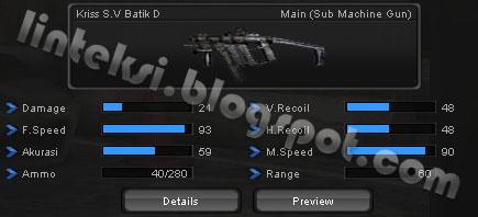 Senjata PointBlank Kriss S.V Batik D