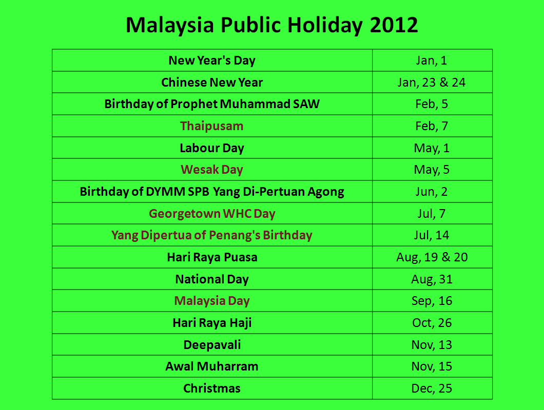 Az Zahra Tuition Centre | Pasport Kecemerlangan Anda!: Malaysia ...
