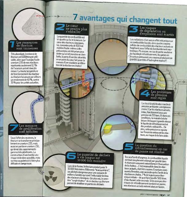 les secrets du réacteur à sels fondus