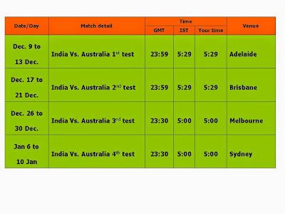 Ati testing dates in Brisbane