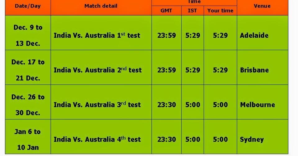 Asu online start dates in Australia