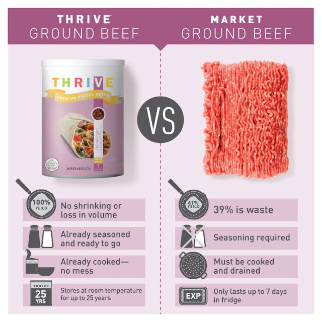 www.mealtime.thrivelife.com/freeze-dried-ground-beef.html