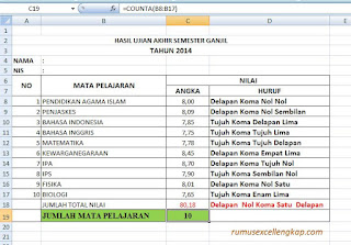 Contoh data Counta