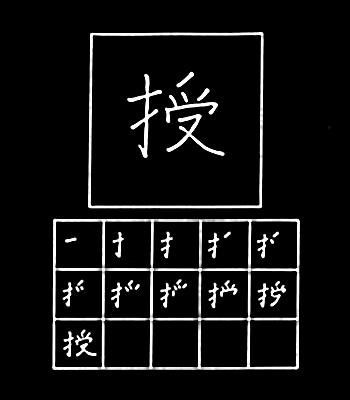 kanji menganugrahi