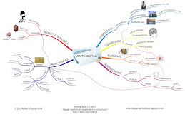 Mappe mentali          per apprendere e comunicare