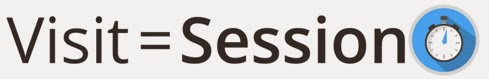 Visita = Sessão no Google Analytics