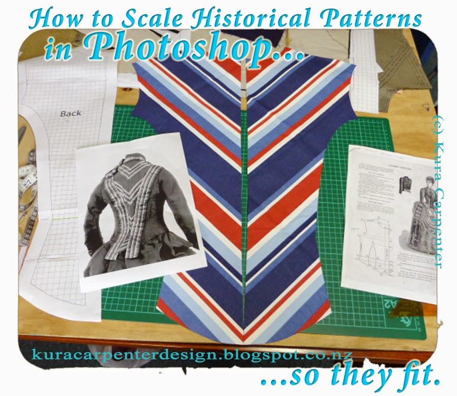 Kura Carpenter Love Books Blog Tutorial Scaling Historical