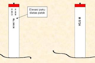 Gambar 2. Patok Poligon, kiri tampak depan, kanan tampak belakang.