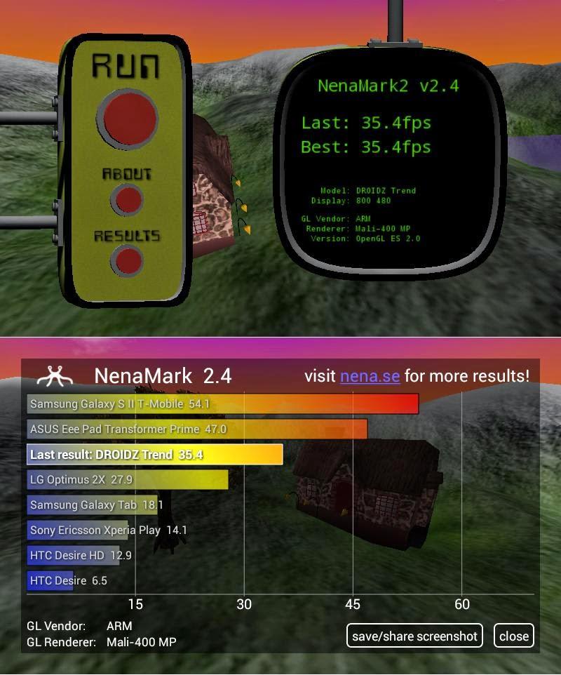 Torque Mobile Droidz Trend Review: Progression