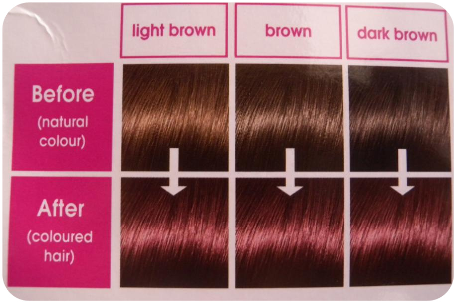 Dark red hair dye charts