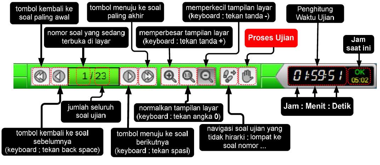 Mau Contoh Soal Ukg Online 2015 Broadband Learning