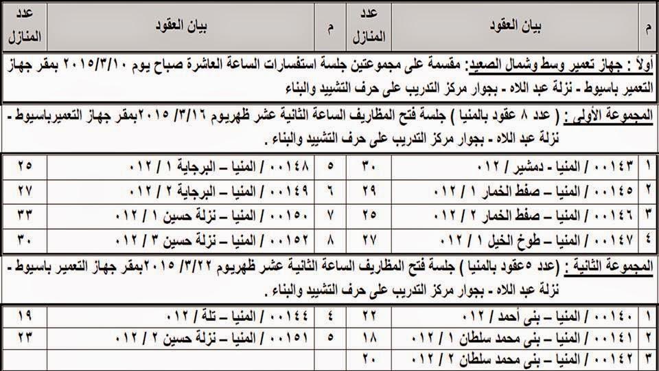 """اعلان الجهاز المركزي للتعمير لتأهيل """" 328 """" منزلا بقرى محافظة المنيـــا"""