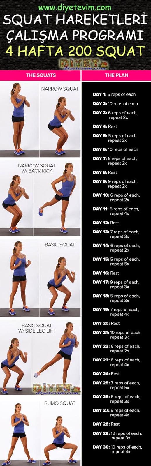 squat challenge yapanlar