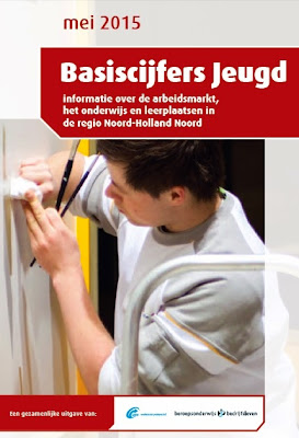 http://www.kansopwerk.nl/basiscijfers-jeugd-2015.html?file=files/bestanden/basiscijfers/2015-05/20_noord-holland-noord_versie.pdf