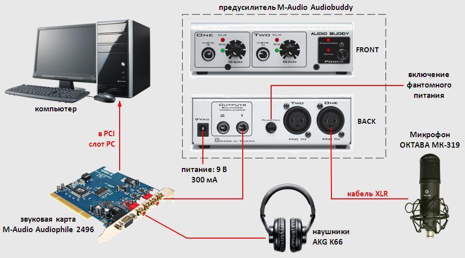 Звуковая карта для студии звукозаписи своими руками 44