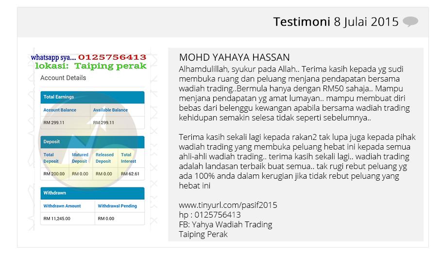 Wadiah trading forex